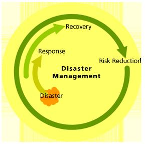 Image result for disaster management program